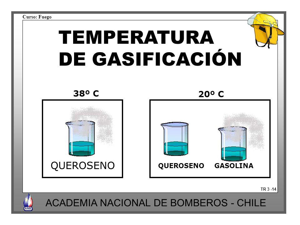 TEMPERATURA DE GASIFICACIÓN QUEROSENO 38º C 20º C QUEROSENO GASOLINA