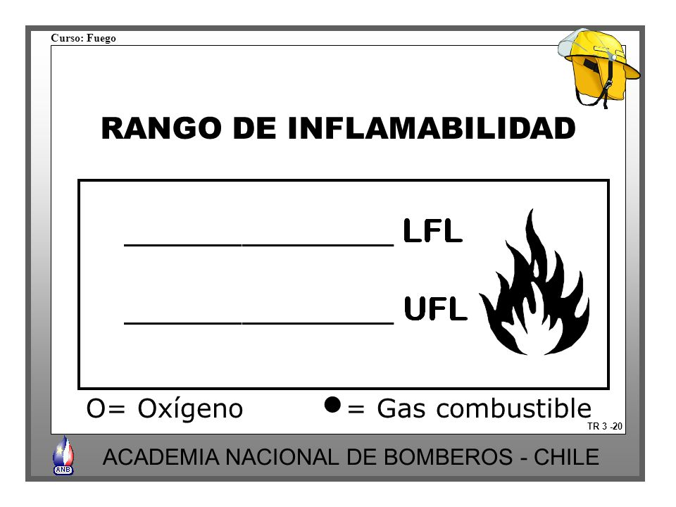 RANGO DE INFLAMABILIDAD