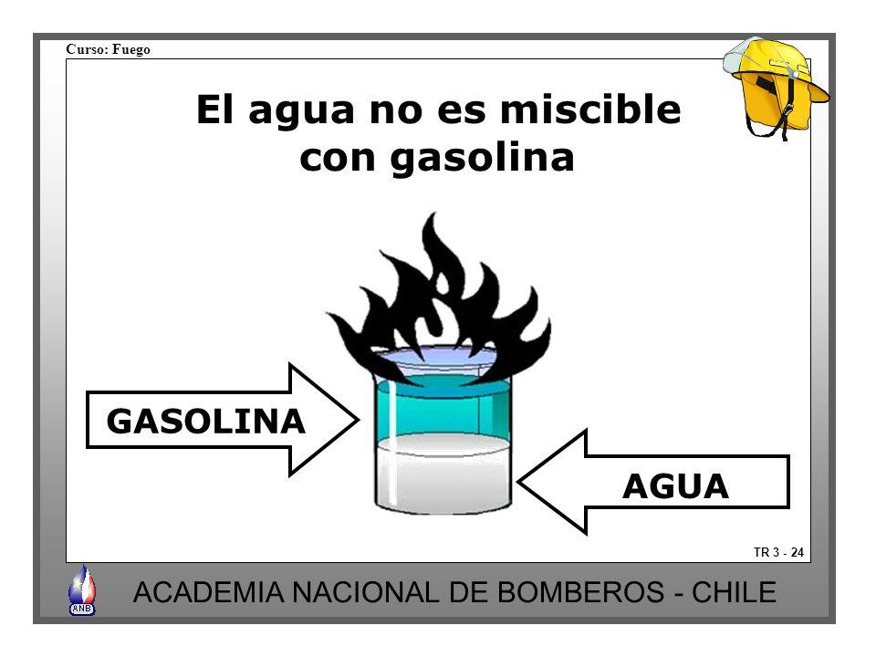El agua no es miscible con gasolina