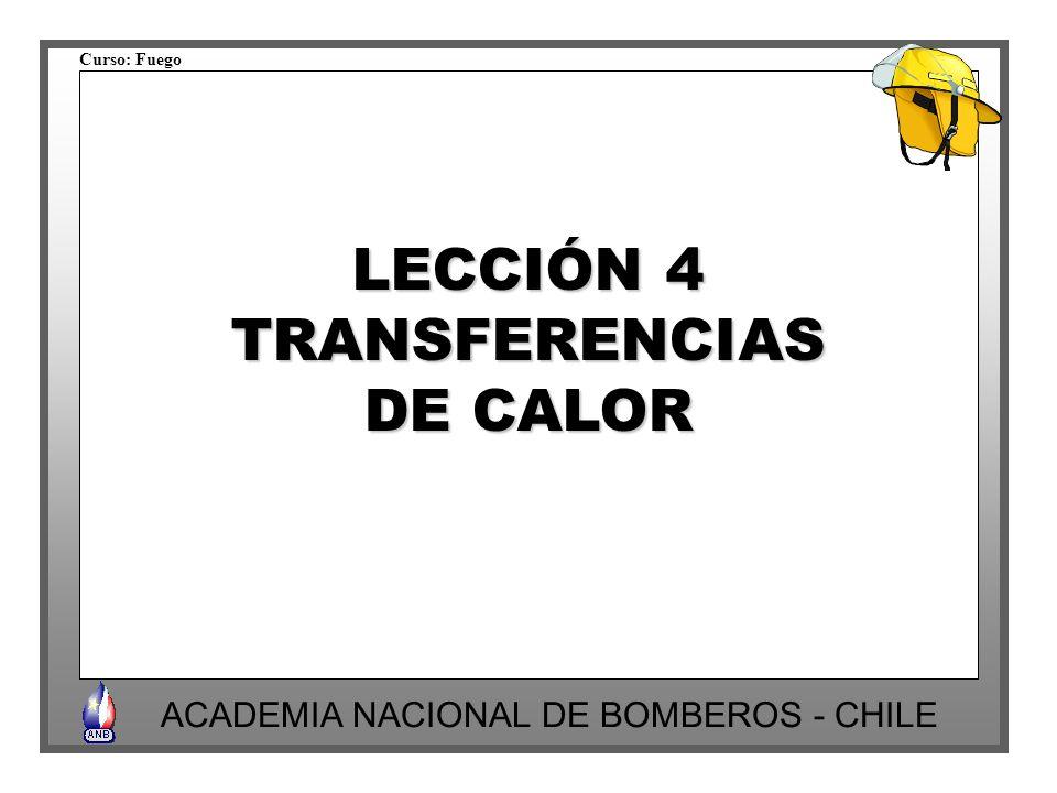 LECCIÓN 4 TRANSFERENCIAS DE CALOR