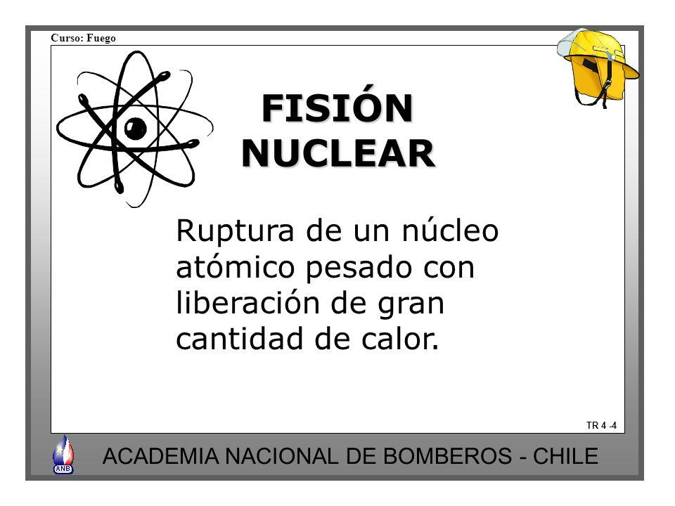 FISIÓN NUCLEAR Ruptura de un núcleo atómico pesado con
