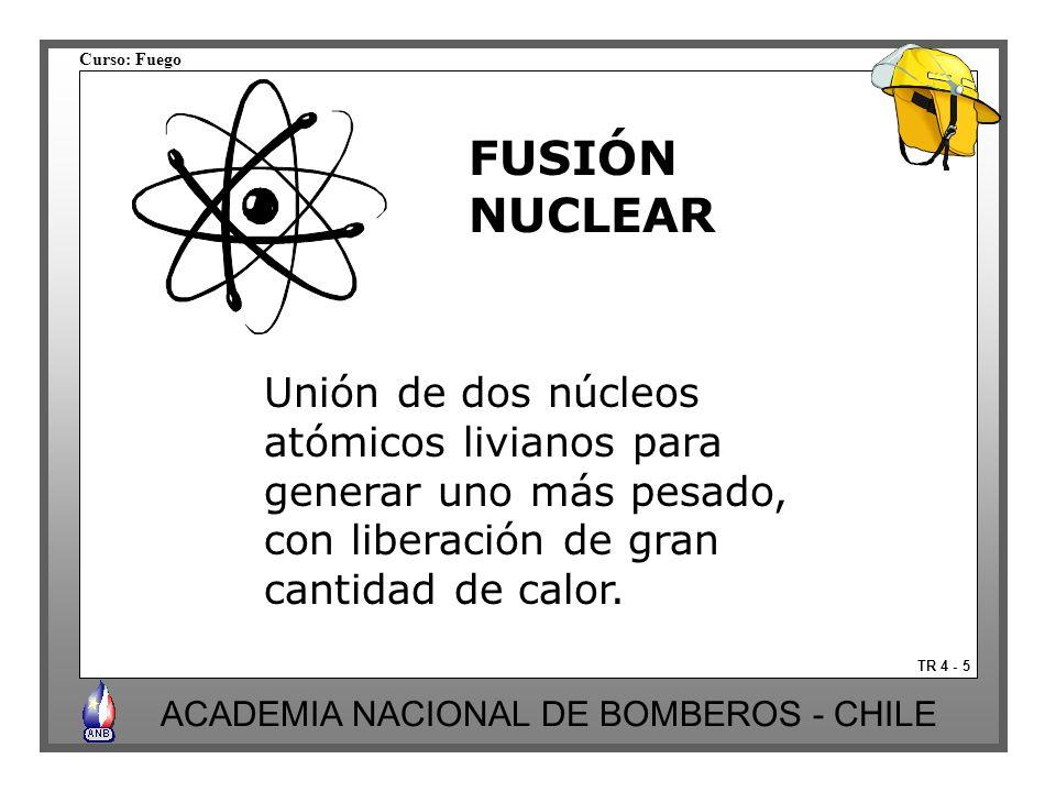 FUSIÓN NUCLEAR Unión de dos núcleos atómicos livianos para