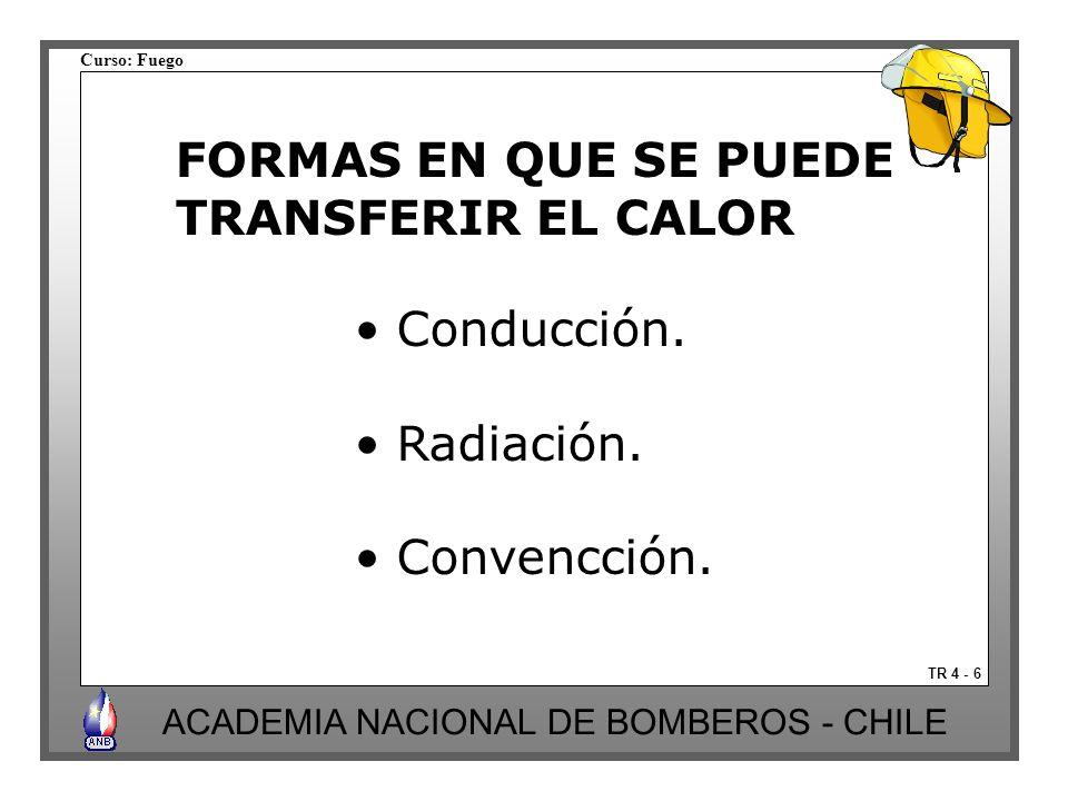 FORMAS EN QUE SE PUEDE TRANSFERIR EL CALOR Conducción. Radiación.