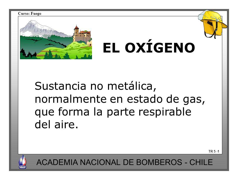 EL OXÍGENO Sustancia no metálica, normalmente en estado de gas,