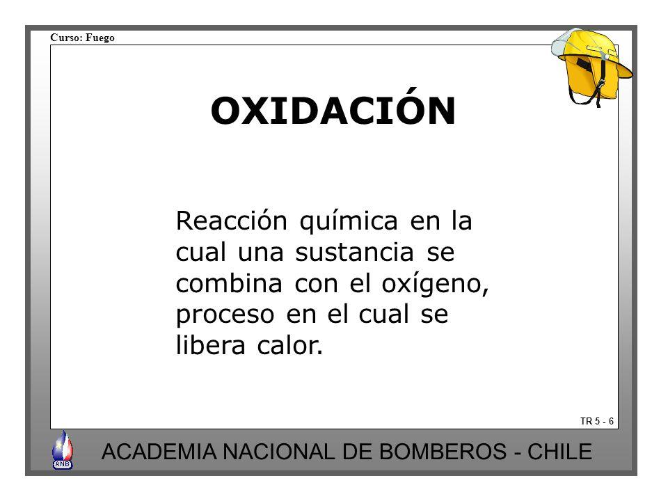 OXIDACIÓN Reacción química en la cual una sustancia se