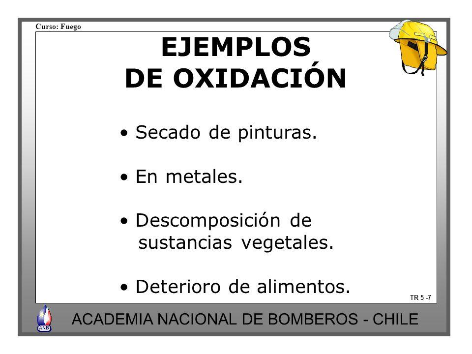 EJEMPLOS DE OXIDACIÓN Secado de pinturas. En metales.