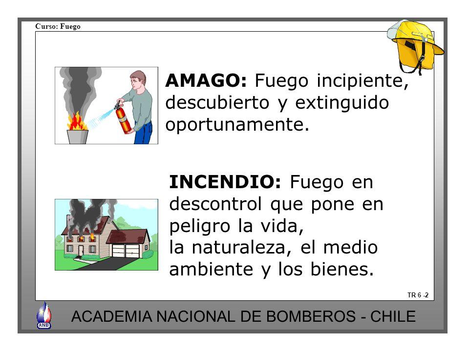 AMAGO: Fuego incipiente, descubierto y extinguido oportunamente.