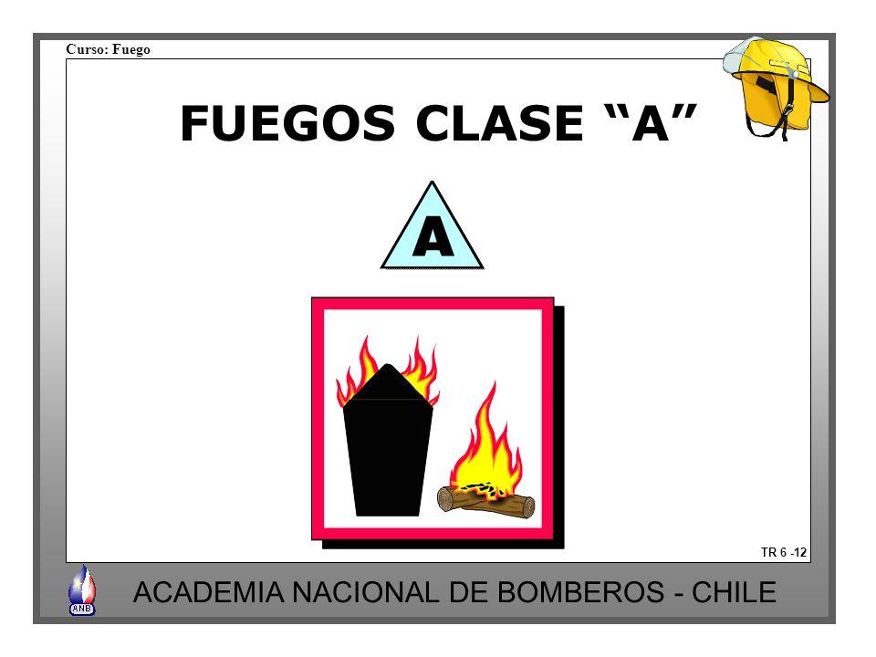 FUEGOS CLASE A TR 6 -12