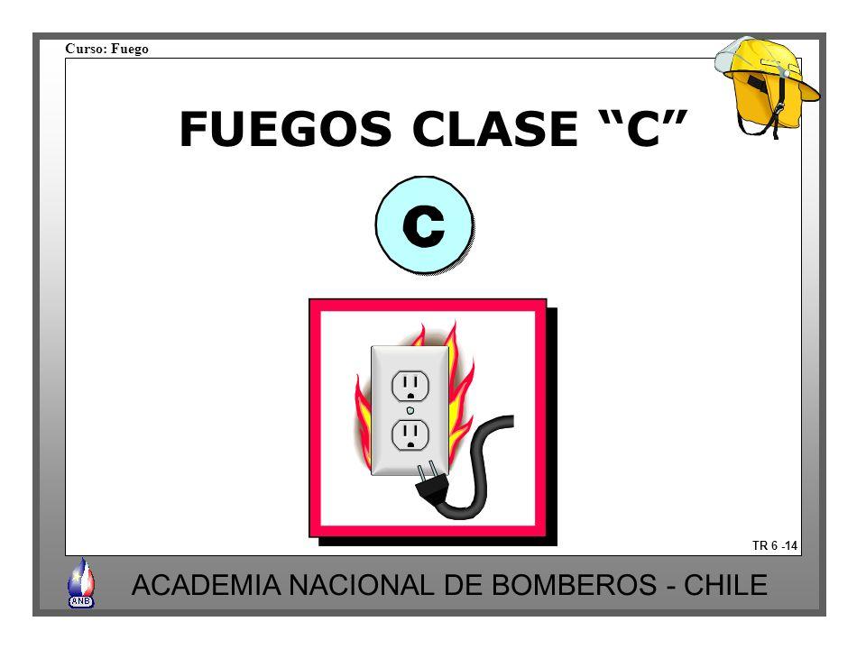 FUEGOS CLASE C TR 6 -14