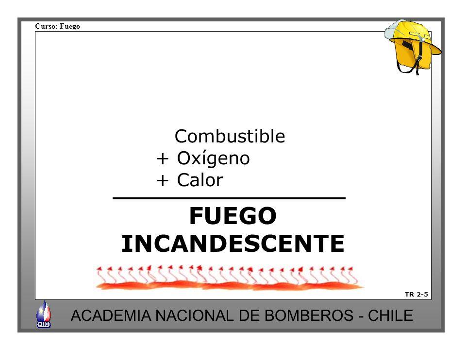 Combustible + Oxígeno + Calor FUEGO INCANDESCENTE TR 2-5