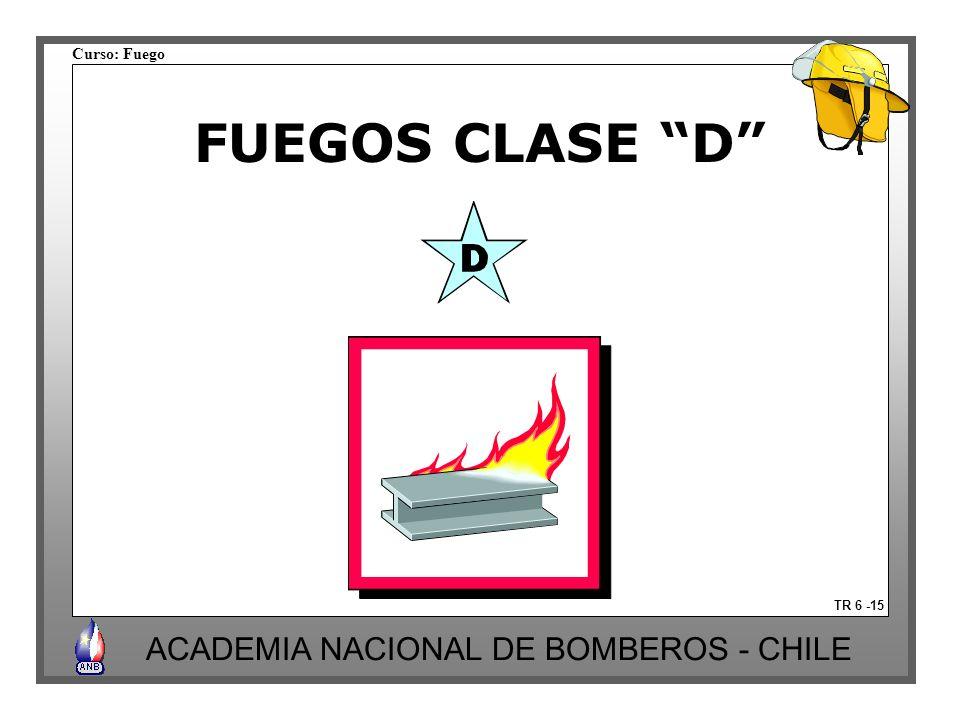 FUEGOS CLASE D TR 6 -15