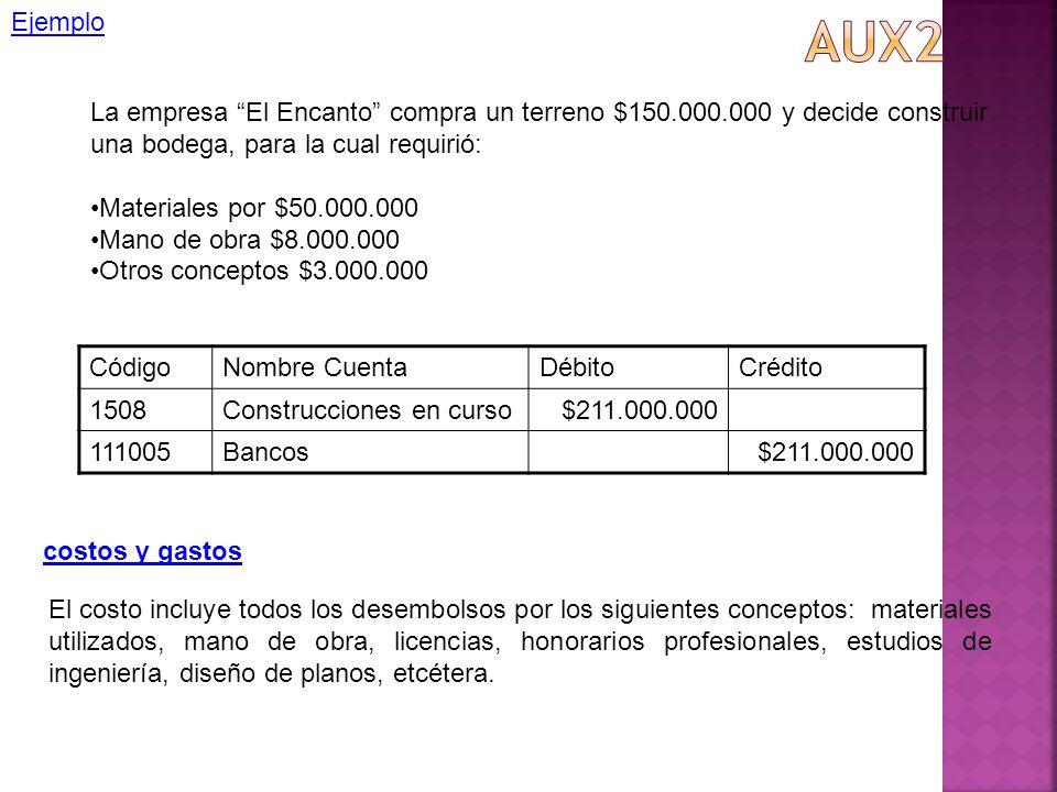 Ejemplo aux2. La empresa El Encanto compra un terreno $150.000.000 y decide construir una bodega, para la cual requirió: