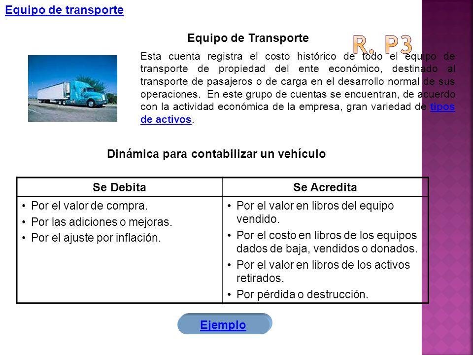 R. p3 Equipo de transporte Equipo de Transporte