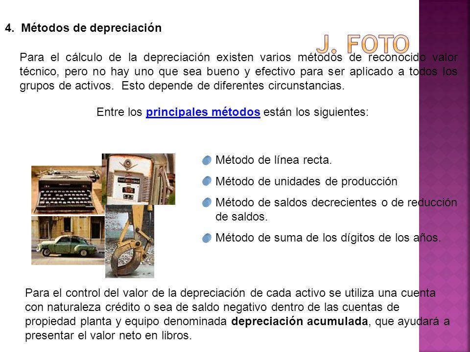 J. foto 4. Métodos de depreciación
