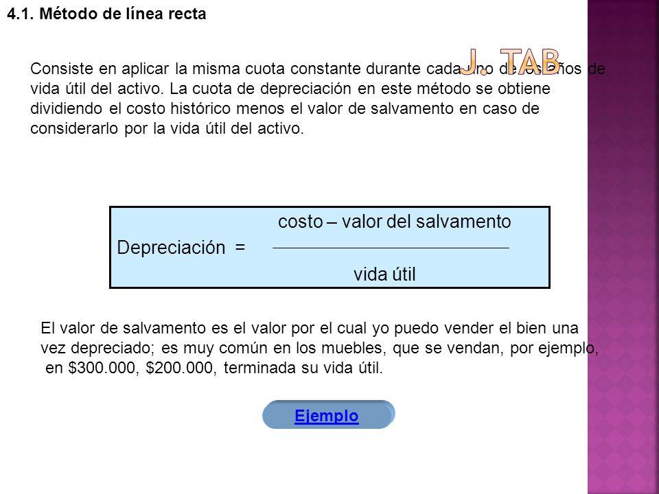J. tab costo – valor del salvamento Depreciación = vida útil