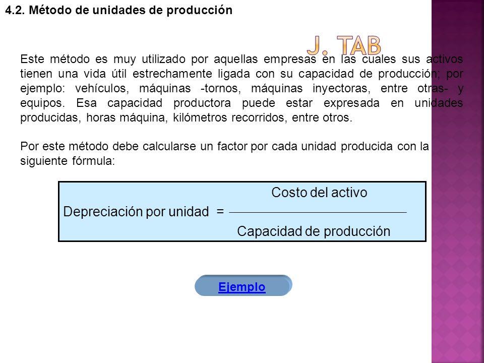 J. tab Costo del activo Depreciación por unidad =