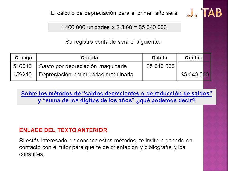 J. tab El cálculo de depreciación para el primer año será: