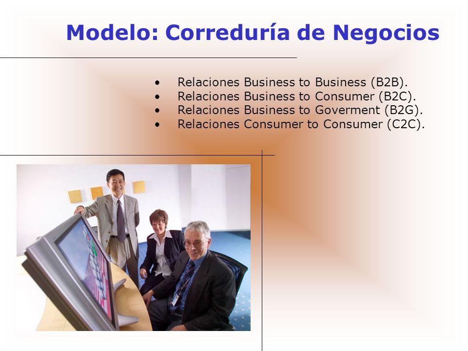 Modelo: Correduría de Negocios