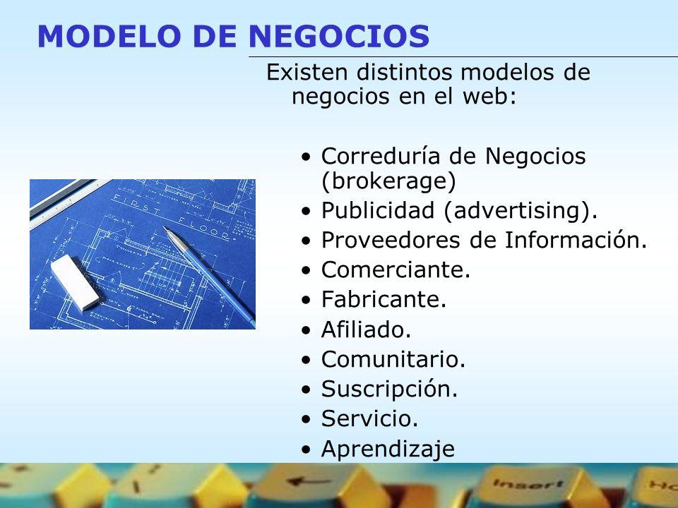 MODELO DE NEGOCIOS Existen distintos modelos de negocios en el web: