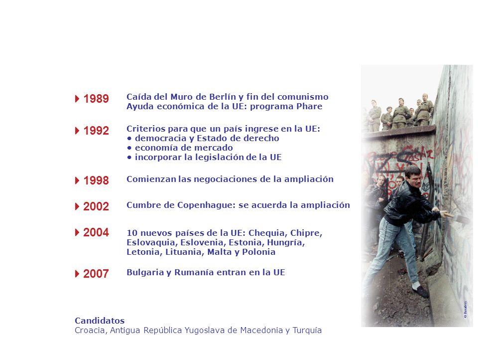 41989 Caída del Muro de Berlín y fin del comunismo. Ayuda económica de la UE: programa Phare. 41992.
