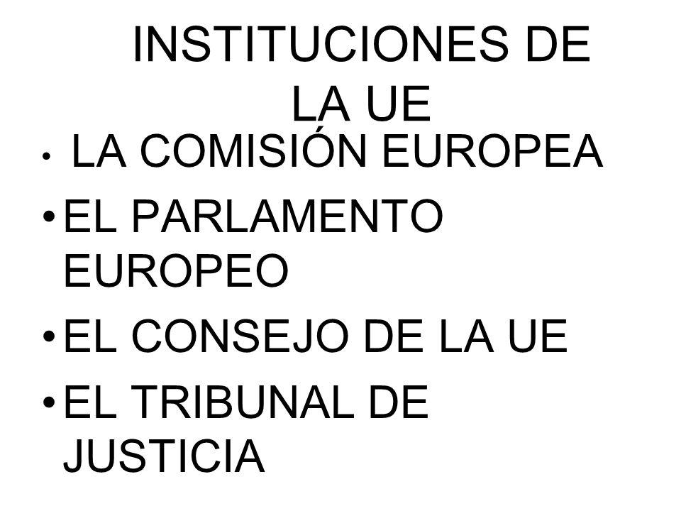 INSTITUCIONES DE LA UE EL PARLAMENTO EUROPEO EL CONSEJO DE LA UE
