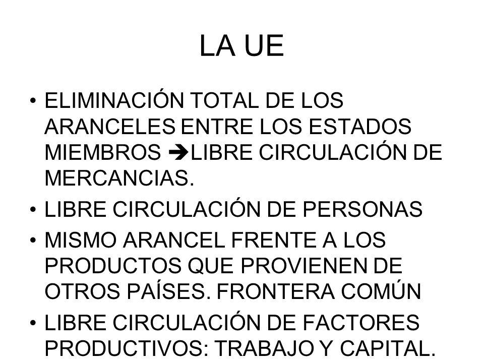 LA UE ELIMINACIÓN TOTAL DE LOS ARANCELES ENTRE LOS ESTADOS MIEMBROS LIBRE CIRCULACIÓN DE MERCANCIAS.