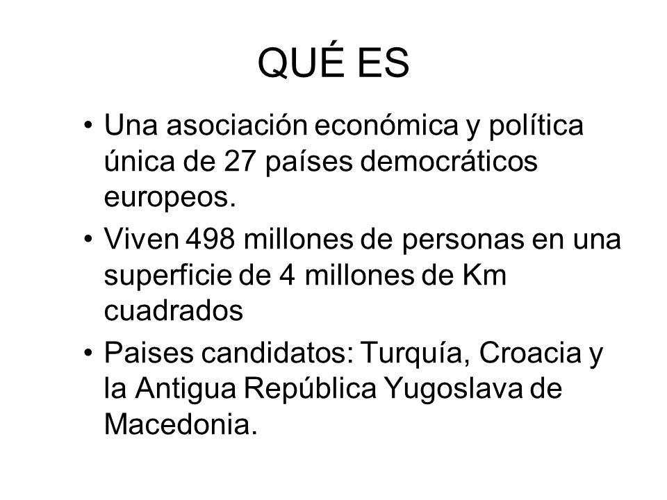 QUÉ ES Una asociación económica y política única de 27 países democráticos europeos.