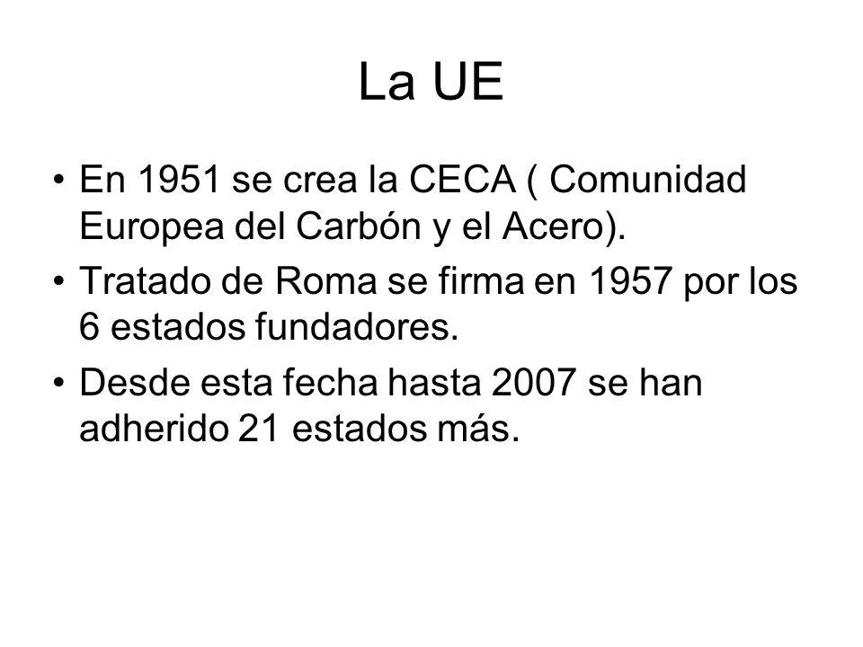 La UE En 1951 se crea la CECA ( Comunidad Europea del Carbón y el Acero). Tratado de Roma se firma en 1957 por los 6 estados fundadores.
