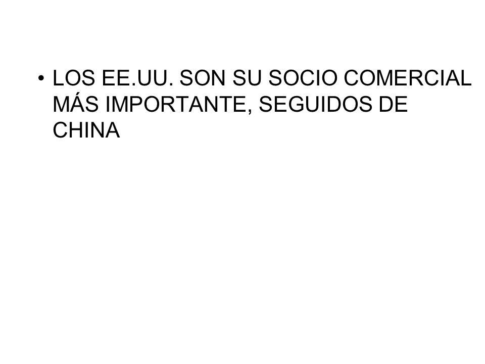 LOS EE.UU. SON SU SOCIO COMERCIAL MÁS IMPORTANTE, SEGUIDOS DE CHINA