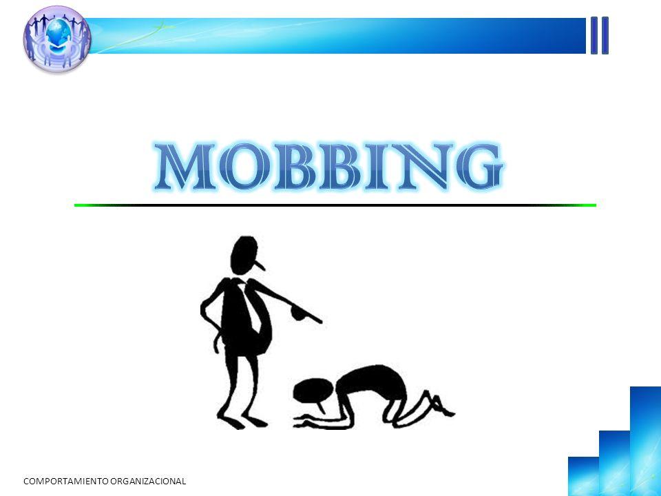 mobbing COMPORTAMIENTO ORGANIZACIONAL
