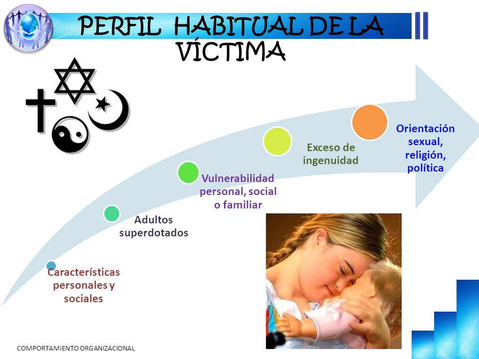 PERFIL HABITUAL DE LA VÍCTIMA