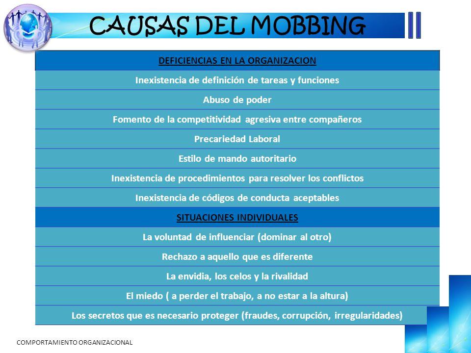 CAUSAS DEL MOBBING DEFICIENCIAS EN LA ORGANIZACION