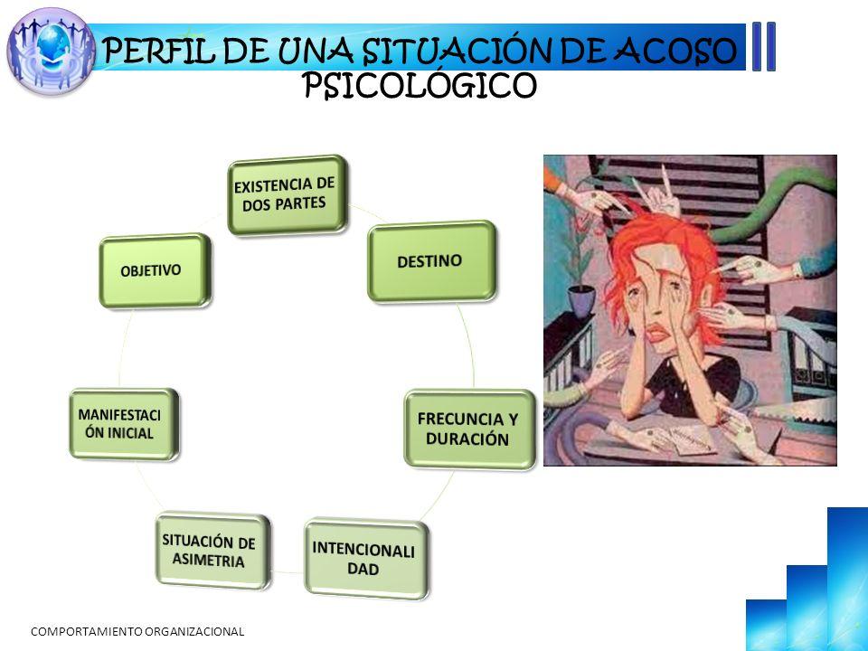 PERFIL DE UNA SITUACIÓN DE ACOSO PSICOLÓGICO