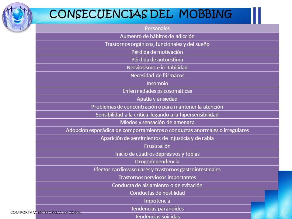 CONSECUENCIAS DEL MOBBING