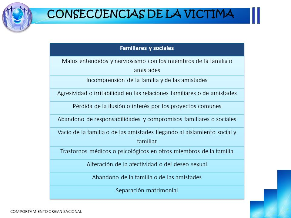 CONSECUENCIAS DE LA VICTIMA