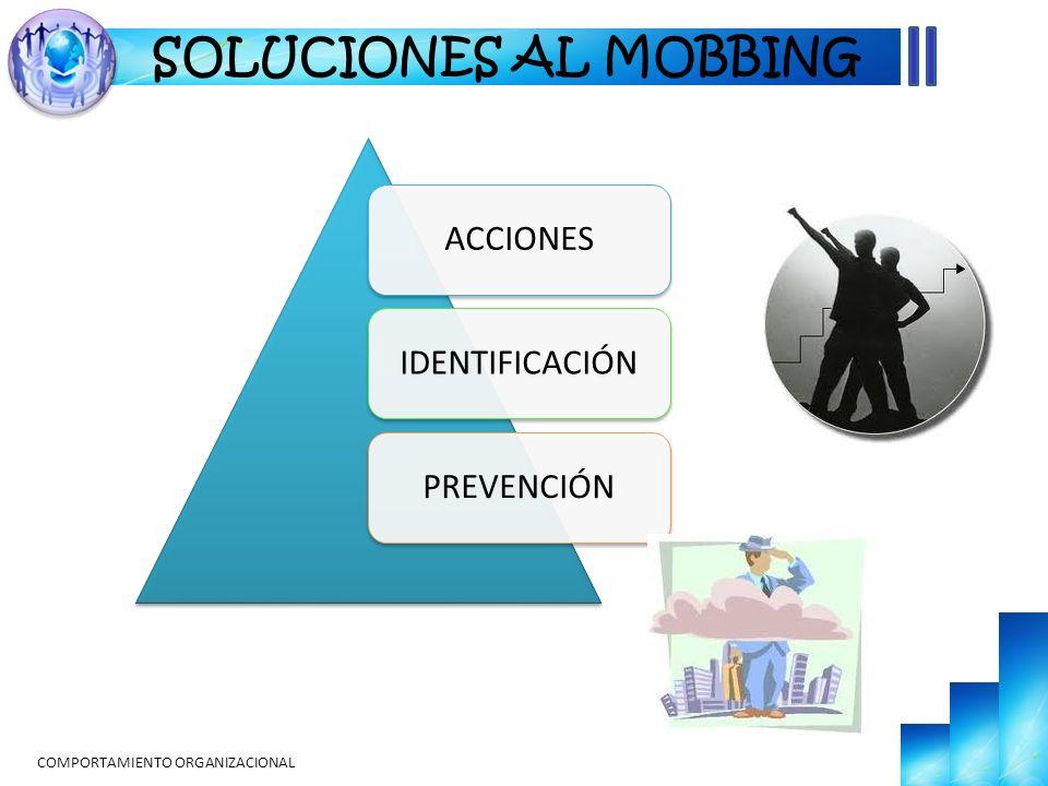 SOLUCIONES AL MOBBING COMPORTAMIENTO ORGANIZACIONAL ACCIONES