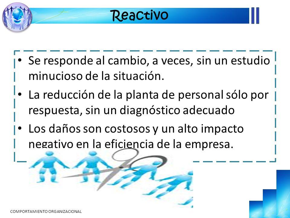Reactivo Se responde al cambio, a veces, sin un estudio minucioso de la situación.