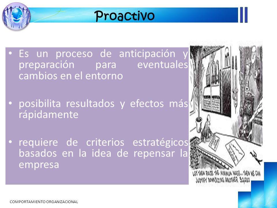 Proactivo Es un proceso de anticipación y preparación para eventuales cambios en el entorno. posibilita resultados y efectos más rápidamente.