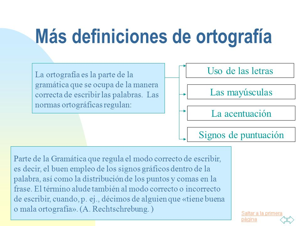 Más definiciones de ortografía