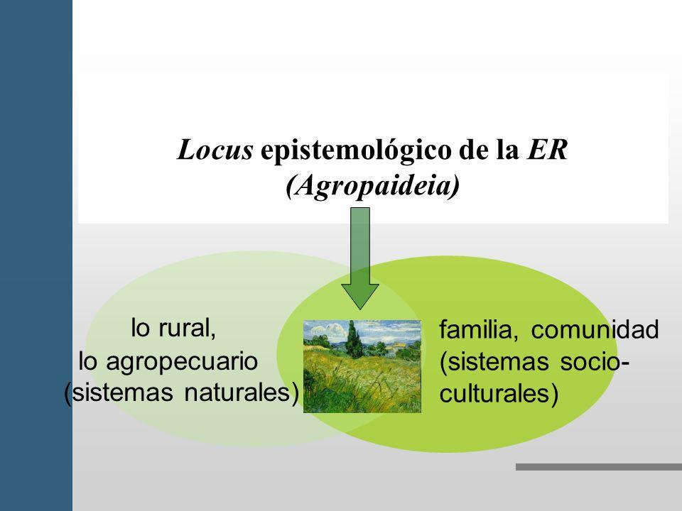 Locus epistemológico de la ER (Agropaideia)