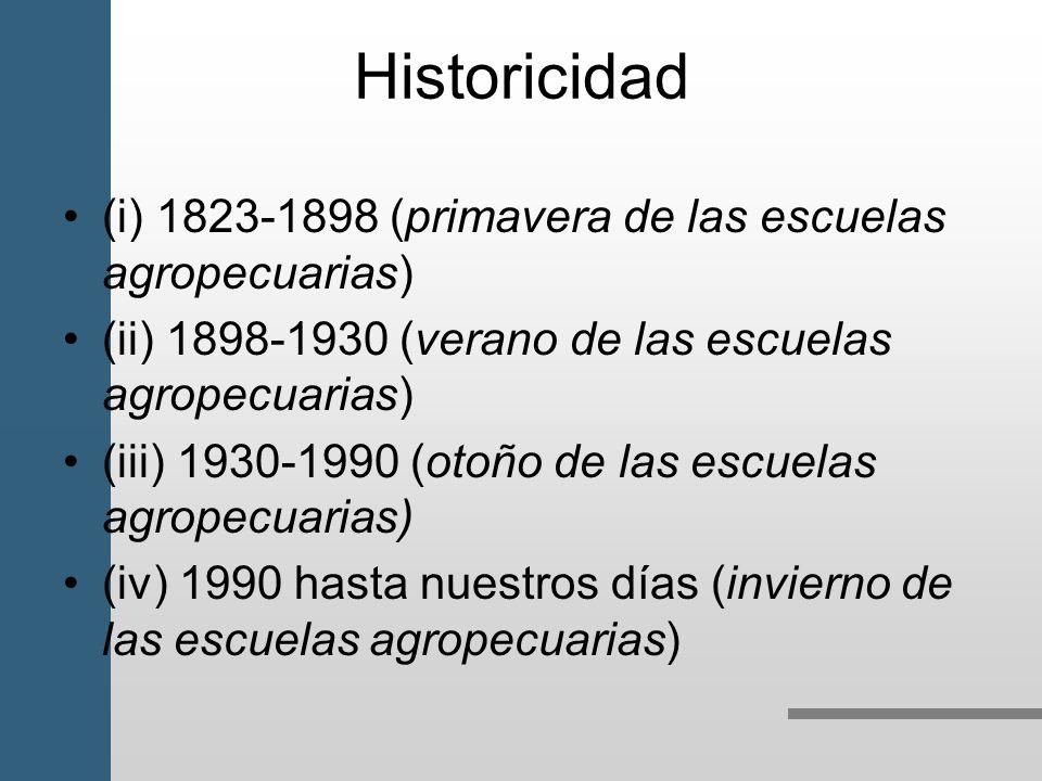 Historicidad (i) 1823-1898 (primavera de las escuelas agropecuarias)