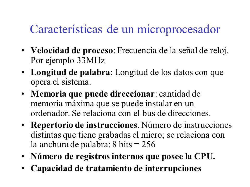 Características de un microprocesador