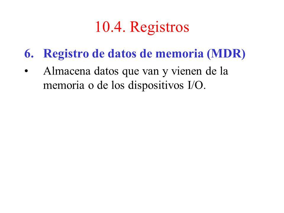 10.4. Registros Registro de datos de memoria (MDR)