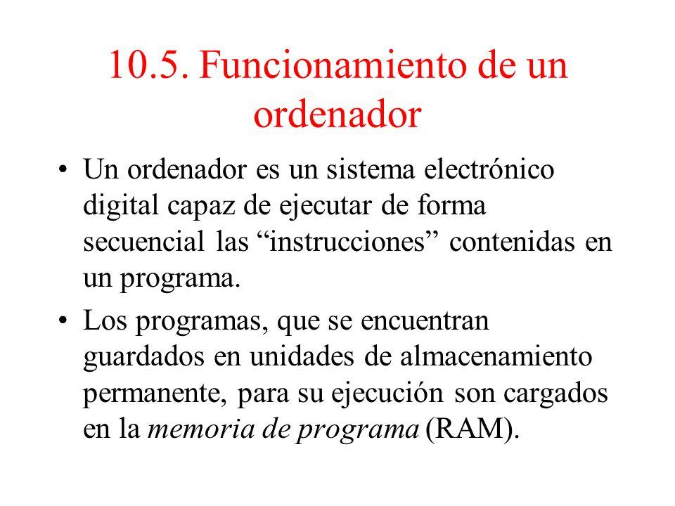 10.5. Funcionamiento de un ordenador