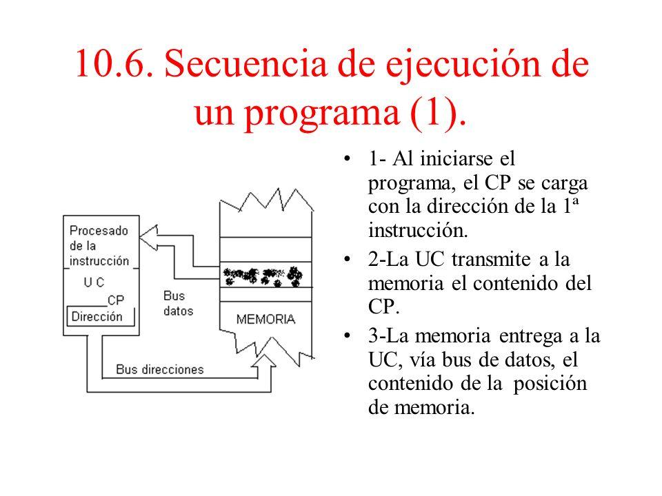 10.6. Secuencia de ejecución de un programa (1).