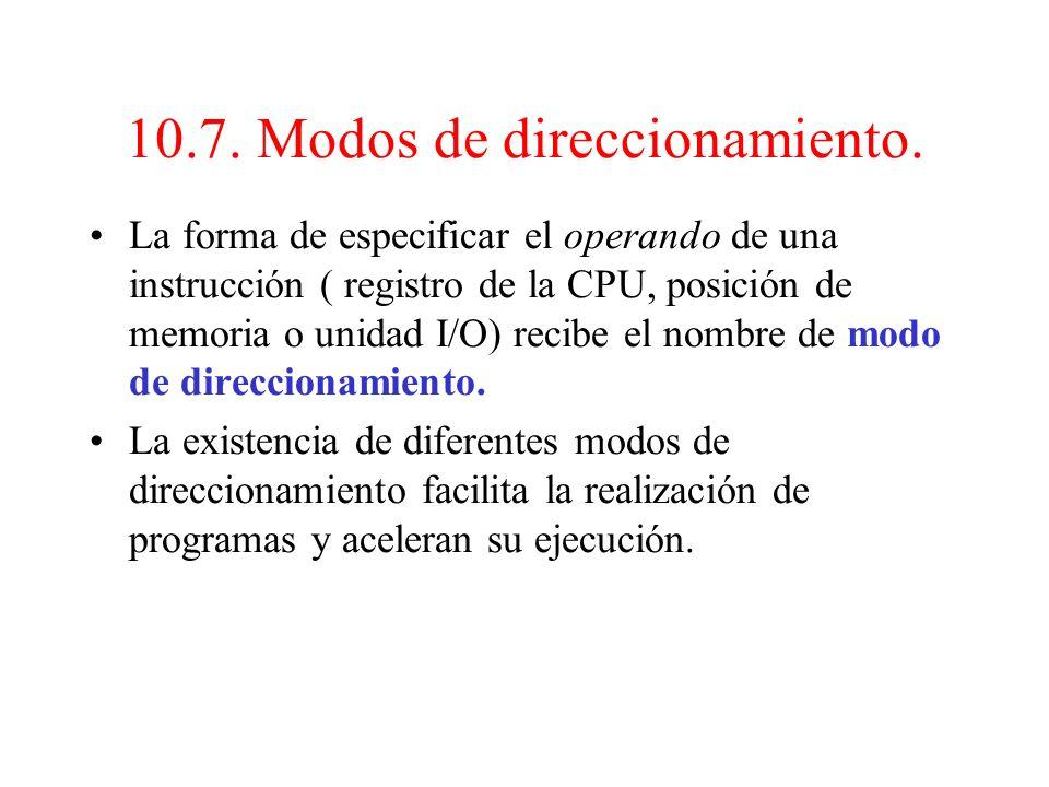 10.7. Modos de direccionamiento.