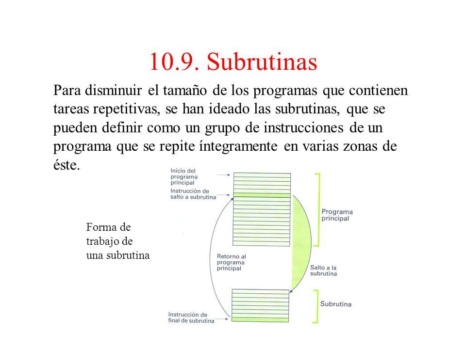10.9. Subrutinas