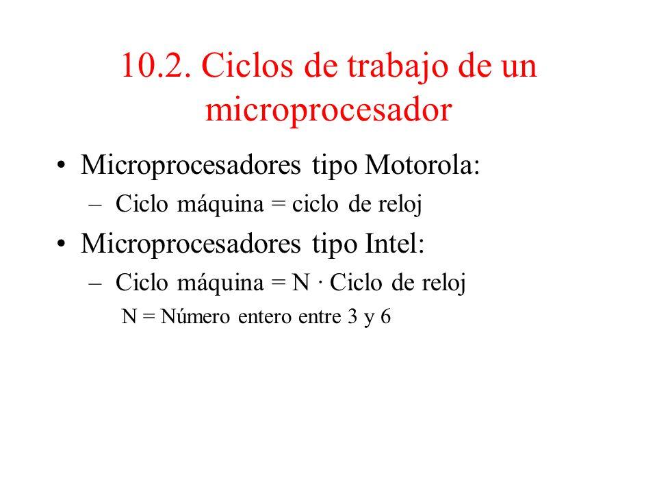 10.2. Ciclos de trabajo de un microprocesador