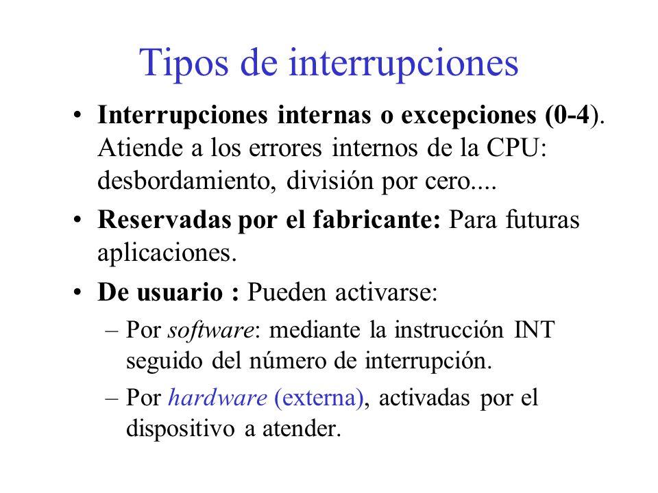 Tipos de interrupciones