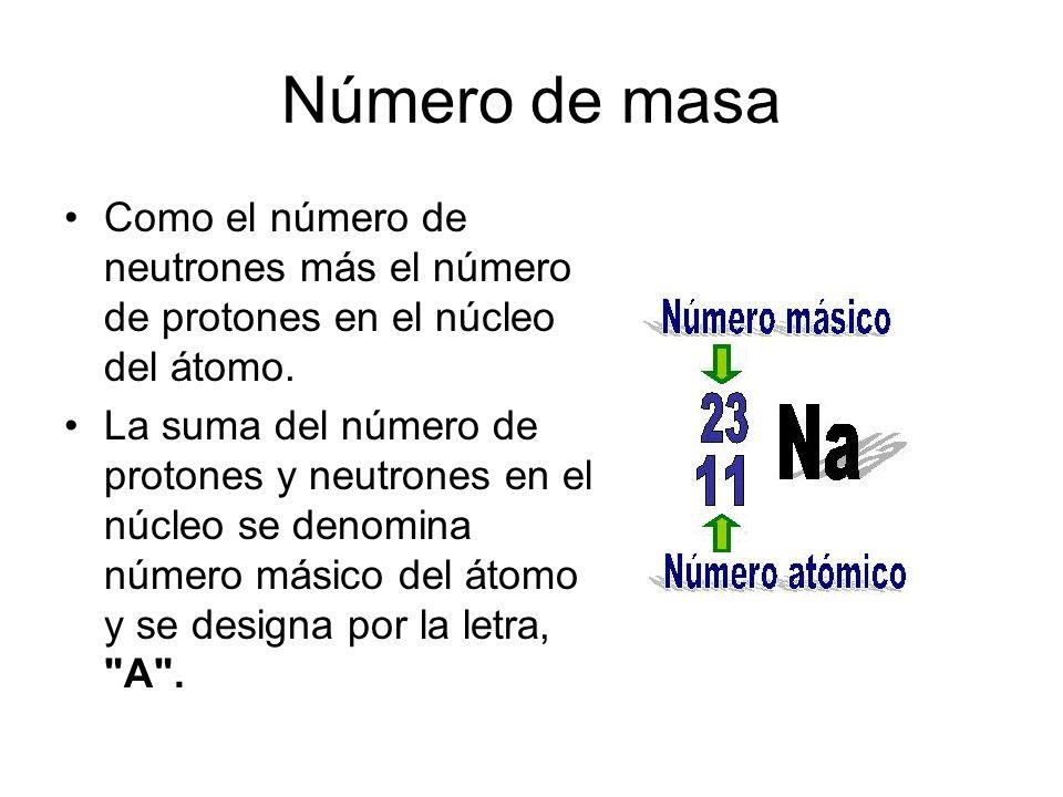 Número de masa Como el número de neutrones más el número de protones en el núcleo del átomo.